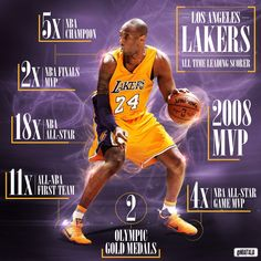 65 Best Lakers Nation! images  bc192a124