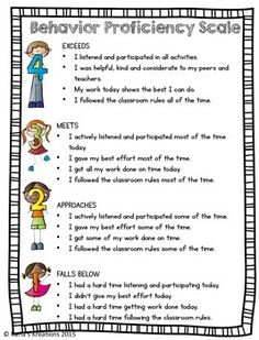 In an attempt to have students self-monitor their behaviors and provide parents with feedback on their day, I created this proficiency scale.  Students rate themselves on a 4,3,2,1 scale based on several criteria.TWO VERSIONS