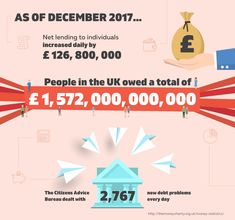 Is the UK Financially Illiterate? Economics, About Uk, Personal Finance, Infographics, Advice, Education, News, Day