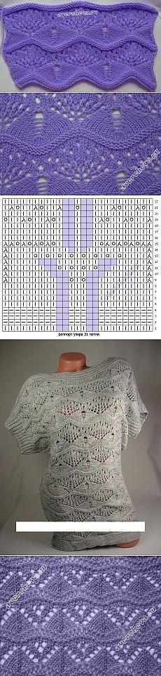 Wavy pattern.