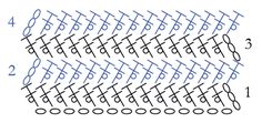 Herringbone Double Crochet Stitch diagram:  works up nicely, used Lion Brand Heartland Isle Royale.