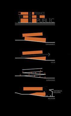 Conceptual diagram in Elevation instead of plan - Project: METU Student Center - Suyabatmaz Demirel Architects