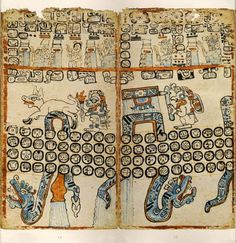 Madrid Codex, leaves 13-16 (Codex Tro-Cortesianus) Portion of the almanac section used by priests to perform divination rites relating to activities such as hunting, weaving, and agriculture. The four horizontal rows in the lower half of each panel are composed of the glyphs of the 20 named days which, as in the Aztec calendar, cycle 13 times through the 260-day Sacred Year.
