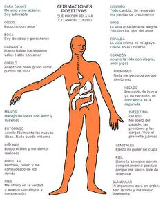 Afirmaciones positivas para mejorar nuestro cuerpo