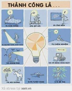 What is Genius Hour? Imagine having the time to explore and learn what you are passionate about. Definition Of Genius, What Is Genius, Pure Genius, Genius Hour, A Comics, Life Comics, Akita, Inspire Me, Nerdy