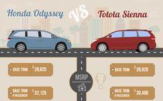 Honda Odyssey vs Toyota Sienna Infographic
