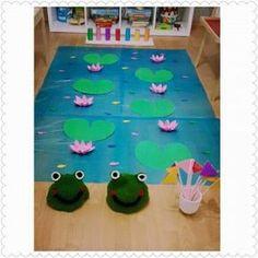 25 Montessori activities ideas - Aluno On Toddler Fine Motor Activities, Rhyming Activities, Montessori Activities, Color Activities, Preschool Activities, Preschool Lesson Plans, Preschool Crafts, Frog Bulletin Boards, Preschool Body Theme