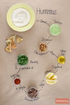 7 easy Steps towards the Ultimate Homemade Hummus