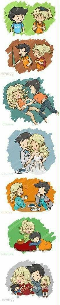 PRIMO LIBRO Vignette comiche e non, disegni che rappresentano i nostr… #casuale # Casuale # amreading # books # wattpad