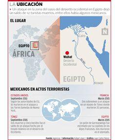 Mexicanos en atentado egipcio