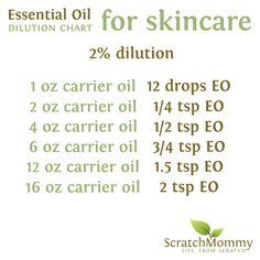 Here's an essential oil dilution chart with measurements how to achieve a 2% essential oil dilution for skincare recipes!