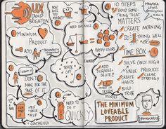 """Sketch notes from UXCB14 Session """"The minimum lovable product"""" Talk by @kungfucarlos (Drawn by Makayla Lewis) 