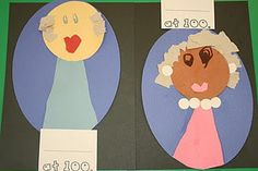 what you look like at 100 years old, 100th day projects