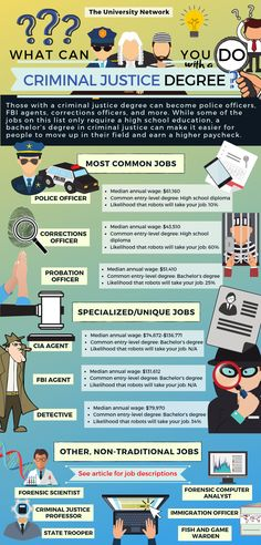 A degree in criminal justice is best fit for those who are interested in establishing and maintainin Michael Oher, Criminal Justice Careers, Criminal Justice System, School Psychology, Psychology Facts, Law School, High School, Probation Officer, Police Officer