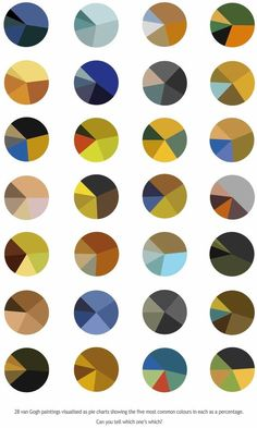 Arthur Buxton's set of Van Gogh pie-charts; each one represents the color-distribution in a famous Van Gogh painting.