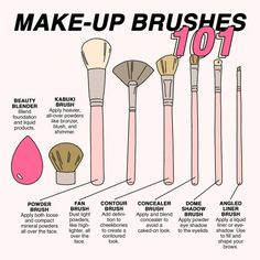 There are a lot of people who nowadays are applying cosmetics using their fingers, in my opinion it looks a lot better if applied using a make-up brush. This article describes the reasons for this and looks at the types of make-up bru Makeup 101, Makeup Tricks, Skin Makeup, Makeup Looks, Makeup Ideas, Makeup Guide, Beauty Makeup Tips, Contour Makeup Tutorials, Beauty Ideas