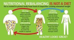 Isagenix is a nutritional cellular rebalancing system. It is not a diet.