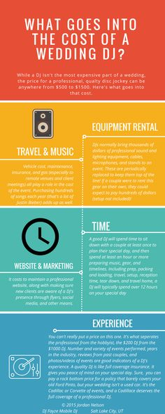 Salt Lake Wedding - What goes into the cost of a wedding DJ? [infographic]