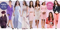» Le couturama de la duchesse Dans le boudoir de Kate Middleton