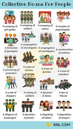 List of Collective Nouns for People Groups of people! Learn extensive list of collective nouns for people to bolster your vocabulary in English with example sentences and ESL printable worksheets. Teaching English Grammar, English Writing Skills, English Vocabulary Words, Learn English Words, English Language Learning, English Study, English Lessons, English Verbs, English Phrases