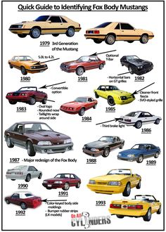 Quick guide for identifying Fox Body Mustangs