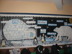 Winter at the South Pole classroom display photo - Photo gallery - SparkleBox