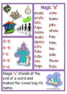 The Magic 'e' spelling rule is supported by illustrations, letter combinations and a list of words. www.abcteachingresources.com
