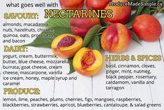 Mangoes Raspberries, Nectarines, Strawberries Apricot, Cherries Figs ...