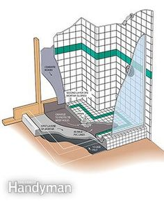 Bon How To Build Shower Pans