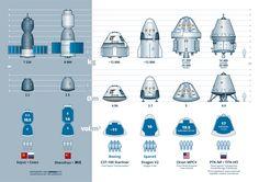New crew vehicles to scale?