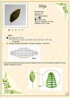 Hoja de ganchillo.  Crochet leaf.************++++++++++++