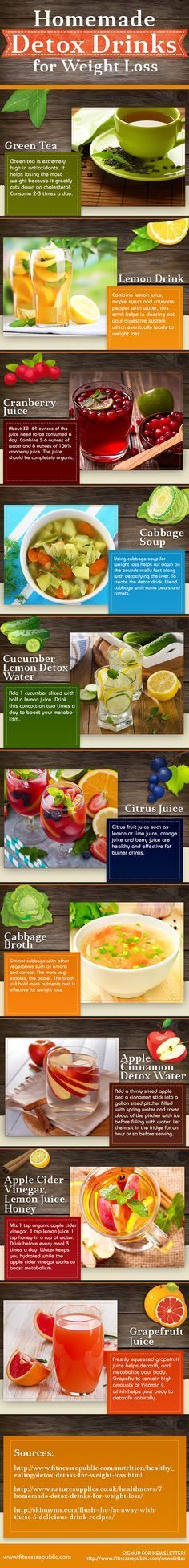 Melt the #fat away with these #detox drinks and have a slim and trim bod!