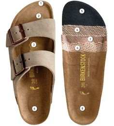 f012e7e1b02b Womens Birkenstock Sandals would be at the top of the list! The Birkenstock  Soft Footbed features an extra layer of cushioning