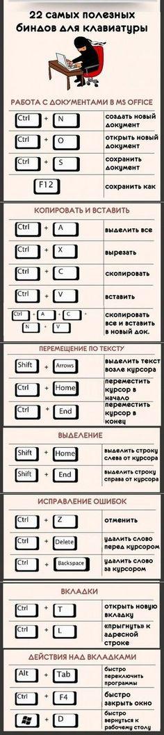 22 самых полезных биндов для клавиатуры. | dzpfybt | Постила