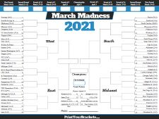 Printable 20 Team Double Elimination Printable Bracket Printable Brackets, Office Pool, Team Schedule, Ncaa Tournament, March Madness, Printables, Templates, Bowling, Free