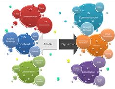 A Static e-commerce #website or a Dynamic one? The buzz continues at: http://lozingle.com/blog/wp-content/themes/customeTheme/blog-more.php?id=91