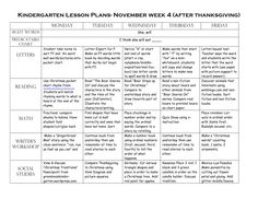 Writing Lesson Plans for Preschoolers | scope of work template ...