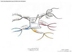 Revenons un peu à la carte heuristique. Sur le forum du MOOC Travailler en français certains ont eu une bonne intuition : «Les cartes peuvent-elles nous aider à bien rédiger une lettre …