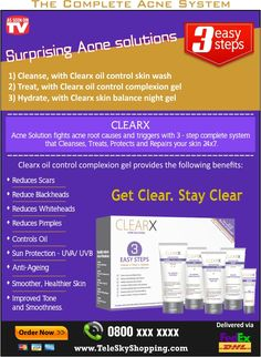 This infographic is about ClearX-The best acne solutions.