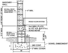 U of mn frost protected shallow foundation design cabin for Insulated concrete masonry units