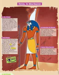 Fiche exposés : Horus, le dieu-faucon Love French, French Class, Learn French, Ancient Egypt, Ancient History, Medical Mnemonics, French Phrases, Egyptian Mythology, History Education