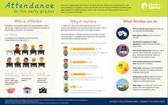 September is Attendance Awareness Month! Attending #schooleveryday builds better academic and social success!