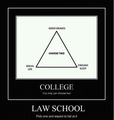 Law School -- pick one and expect to fail at it