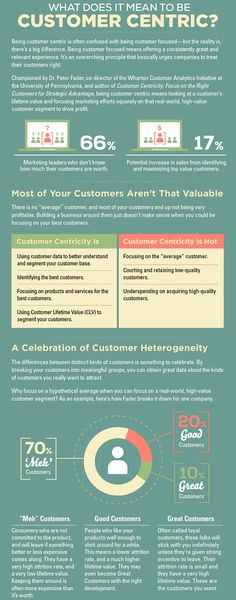 What does it mean to be customer-centric?