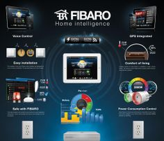 Fibaro Home Intelligence Home Library Design, Home Office Design, House Design, Z Wave Home Automation, Home Bar Designs, Smart Home Technology, Home Network, Picture Design, Bars For Home