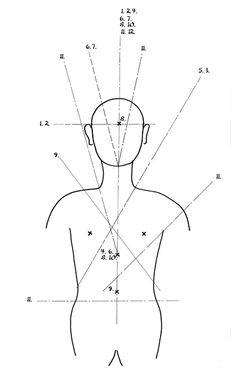 Body cut diagram from Iaido.