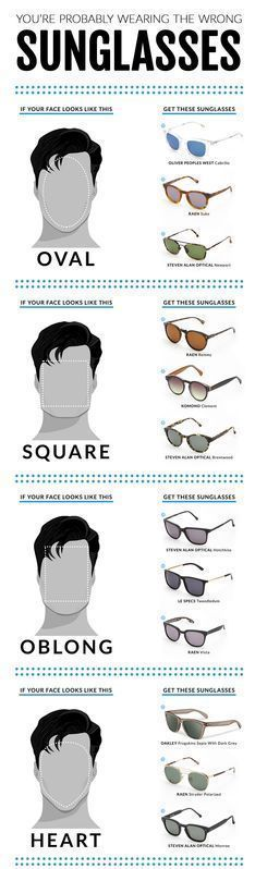 The Thread: Youe Probably Wearing The Wrong Sunglasses # men # sstyle The Threa .-- Le fil: vous portez probablement les mauvaises lunettes de soleil sstyle The Thread: Vous portez probablement les mauvaises lunettes de soleil Style Masculin, Jack Threads, Mode Masculine, Men Style Tips, Men's Grooming, Ray Ban Sunglasses, Luxury Sunglasses, Mens Clothing Styles, Face Shapes