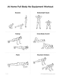 Ultimate At Home No Equipment Workout Routine For Men Women