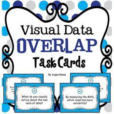 Visual Data Overlap Task Cards: 7.SP.3