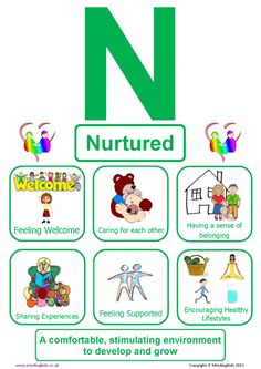 Nurtured health coping skills health ideas health posters health promotion health tips School Displays, Classroom Displays, Book Displays, Classroom Ideas, Children's Rights And Responsibilities, Rights Respecting Schools, Infant Lesson Plans, Project Based Learning, School Resources